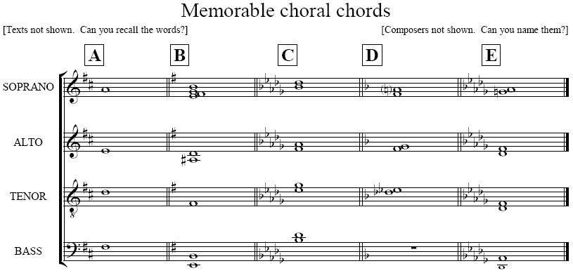 Fresh Choral Music Online